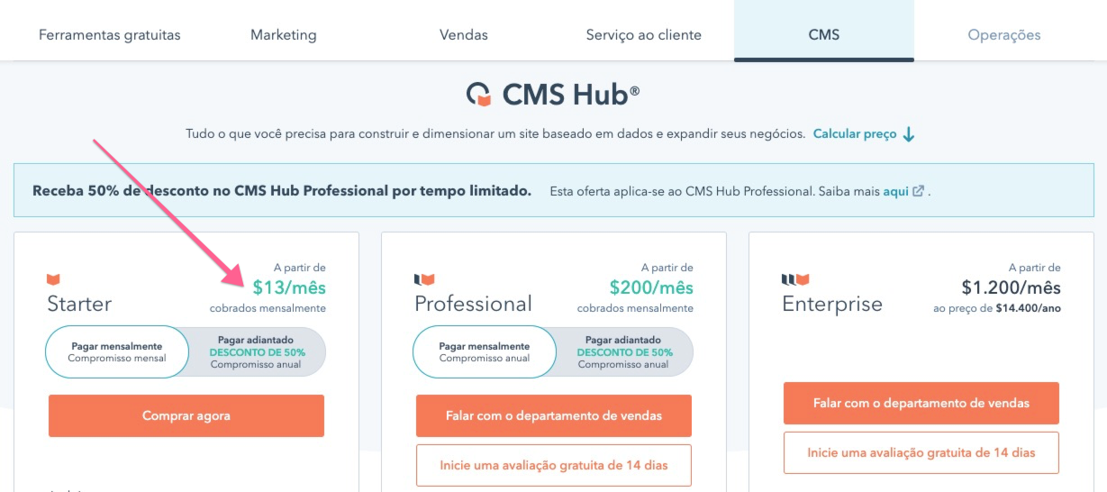Tabela de preço do HubSpot CMS Hub
