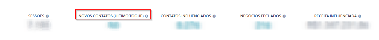 ultimo-contatos-campanha-sms-relatorio