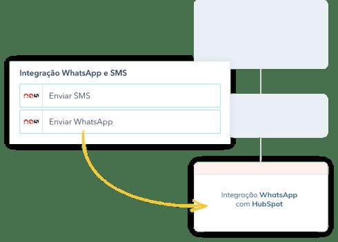 Envio de notificações e lembretes por mensagens de WhatsApp pelos Fluxos de Trabalho (Workflows) da HubSpot