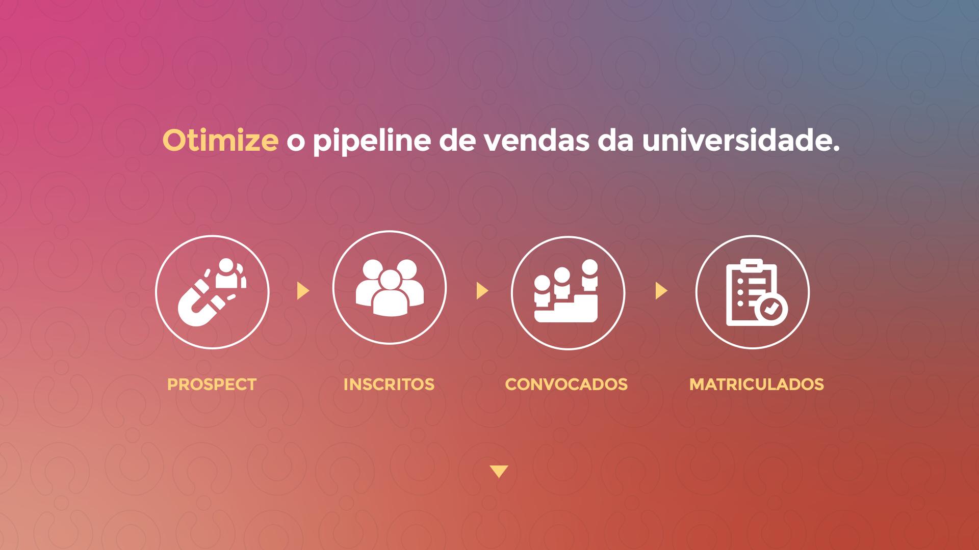 Como otimizar o Pipeline de Vendas da Universidade?