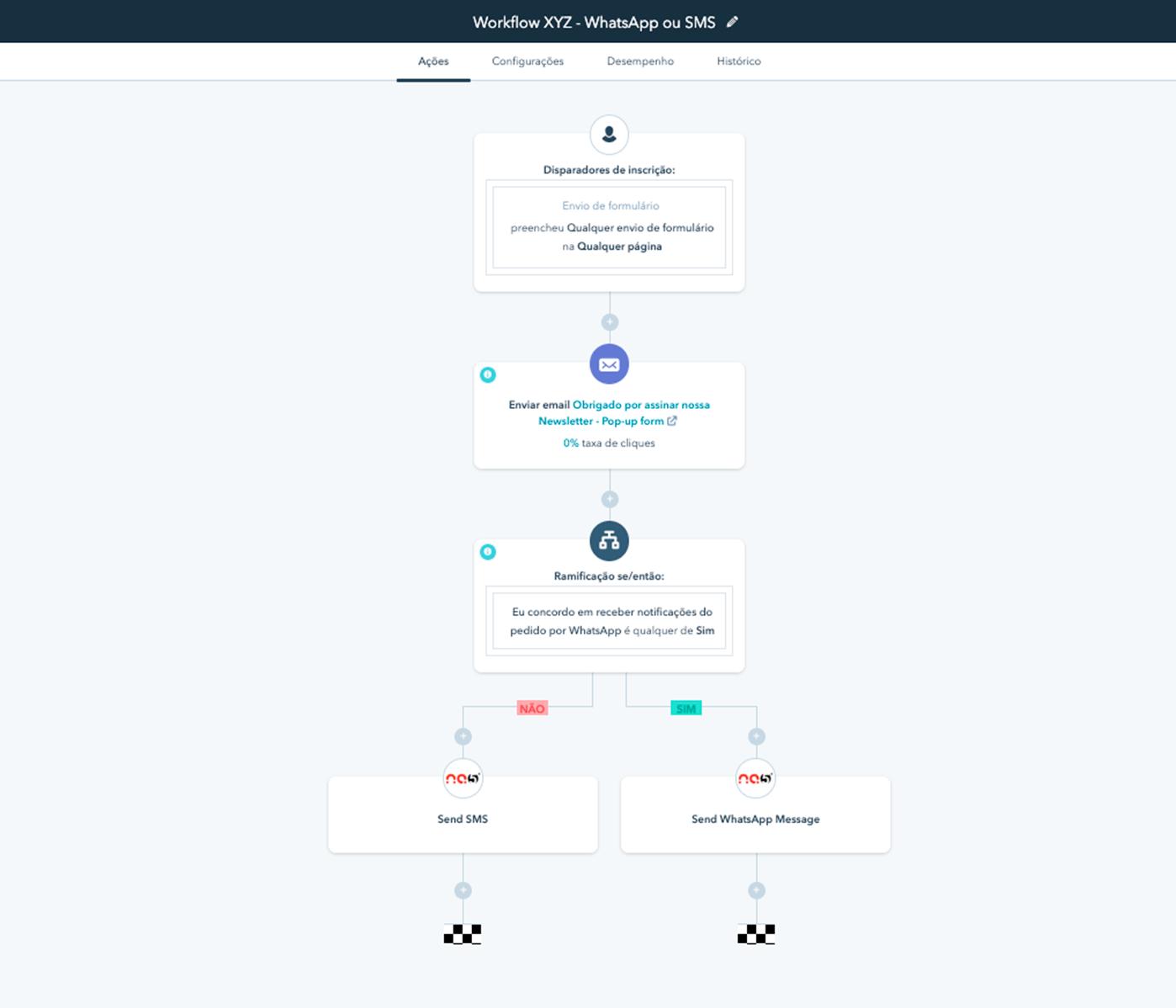 Hubspot Workflowa Atomação - NA5 Conversas