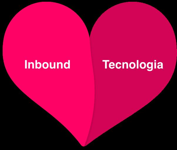 Inbound Marketing + HubSpot